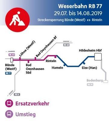 Schienenersatzverkehr ab Vlotho Bahnhof